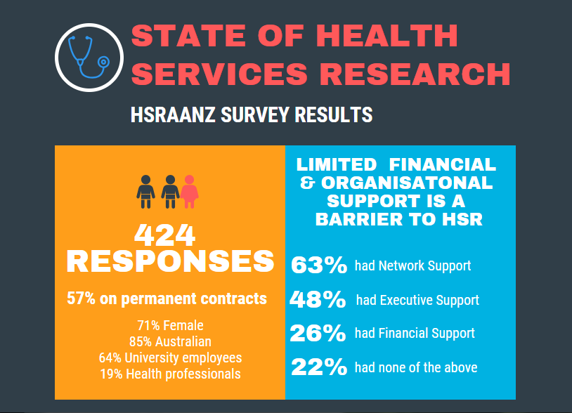 A Snapshot Of The Health Services Research Community And Its Impact